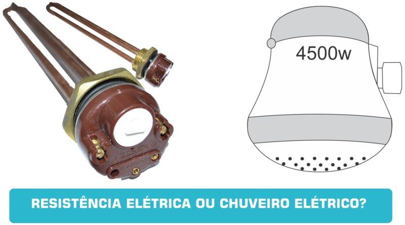 Aquecedor Elétrico ou Resistencia eletrica