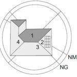 planejamento da energia solar Norte 2