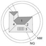 planejamento da energia solar Norte 1