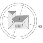planejamento da energia solar Norte 3